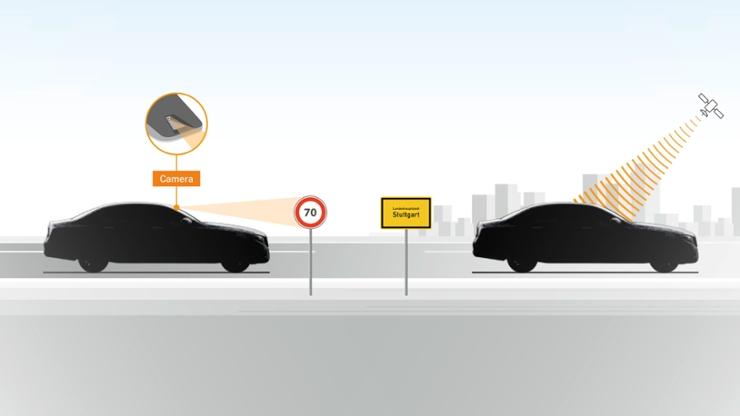 Автоматический контроль скорости